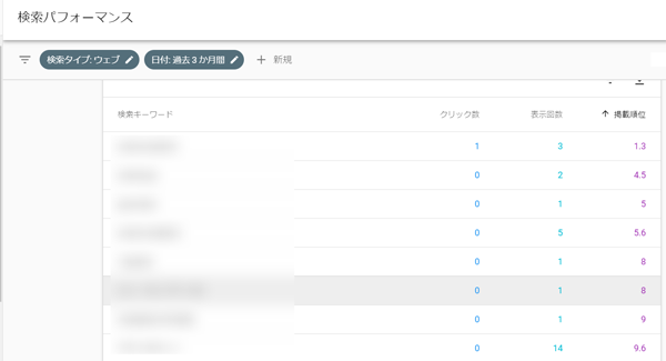 Search Console 検索パフォーマンス サンプル